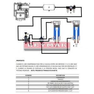 Circuito Valvula 5 vias Acetal